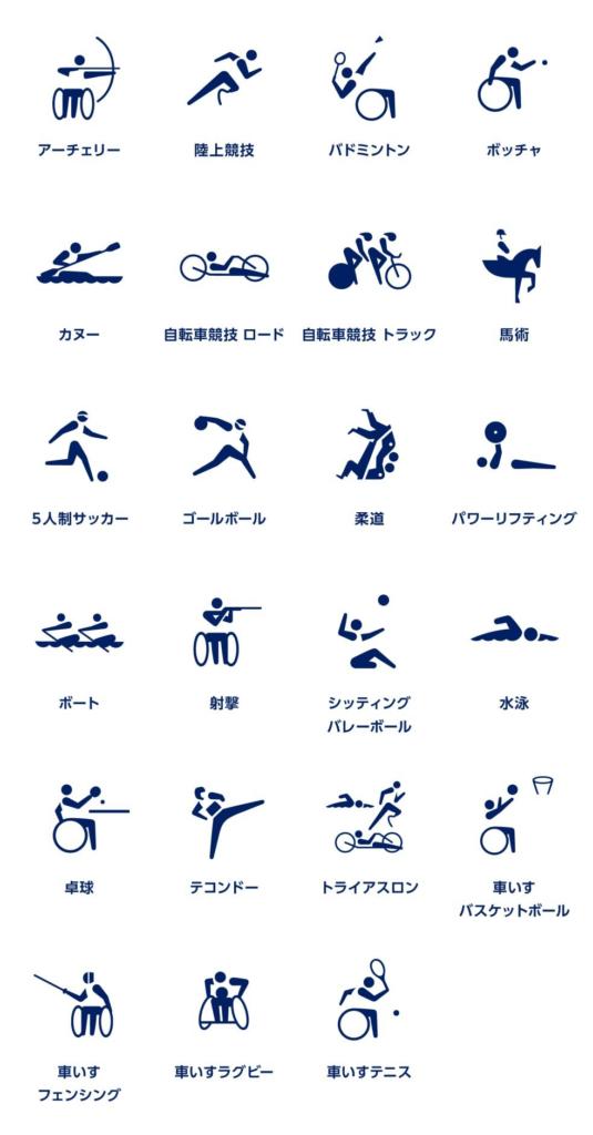パラリンピックのピクトグラム